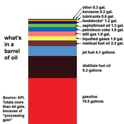 Chap08_in_barrel_of_oil