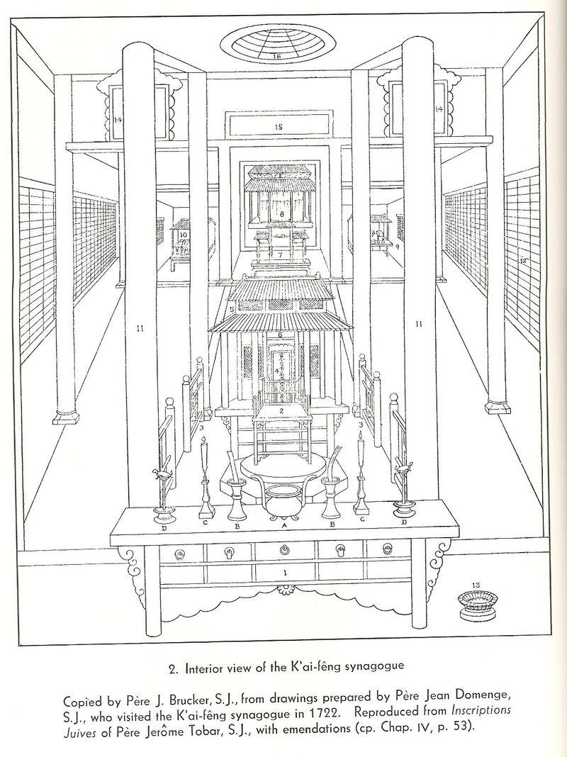 Interior_of_kaifeng_synagogue