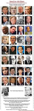 NeoCons%20NeoConservatives