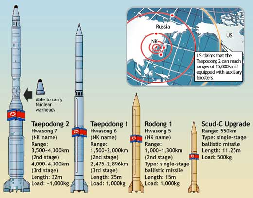 North-korean-missiles1