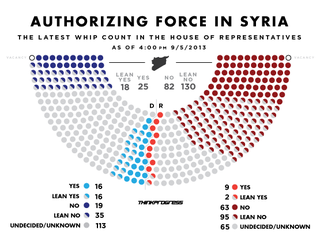 Syria-Whip-Count-graphic_jpg