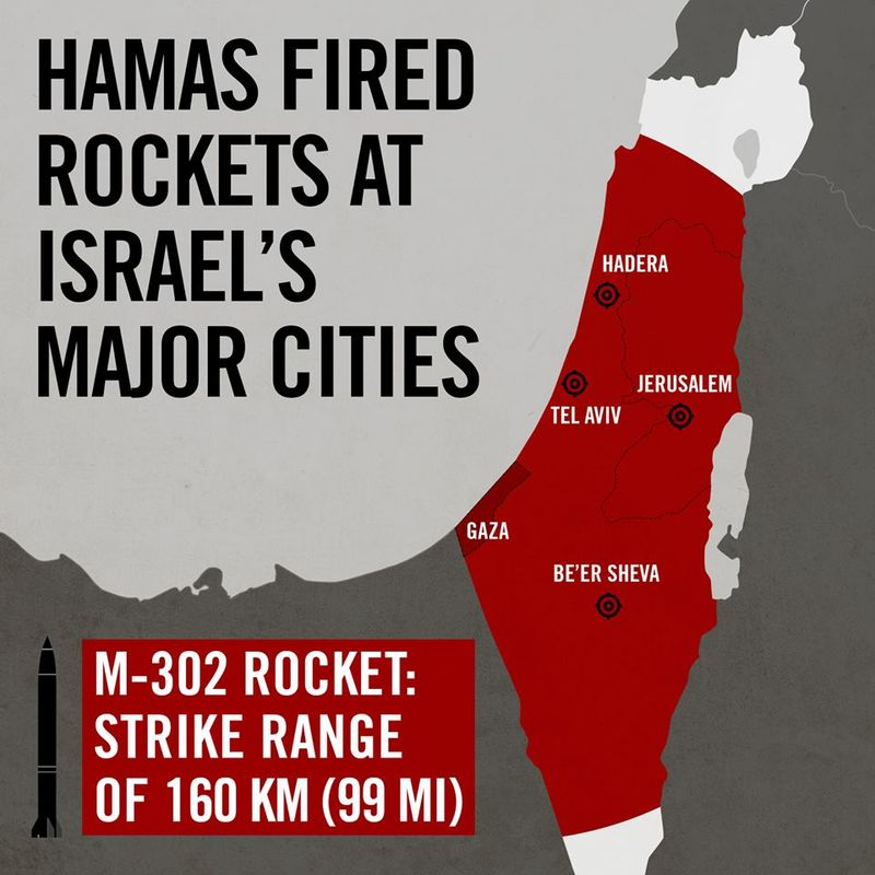 Idf-m302-rocket-iran-gaza-terror