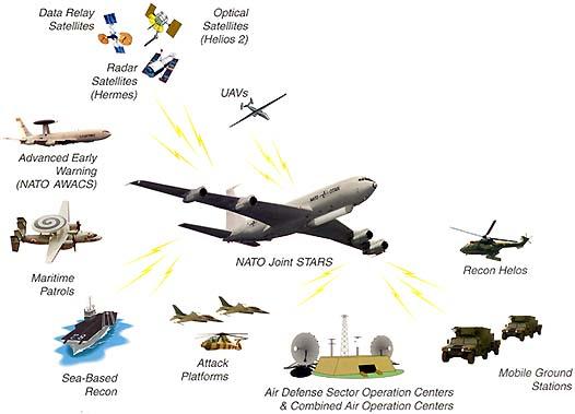 AIR_E-8_JSTARS_Connectivity_lg