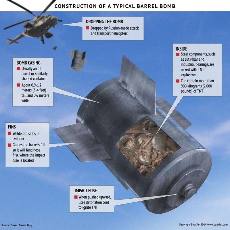 Barrel_bomb_0