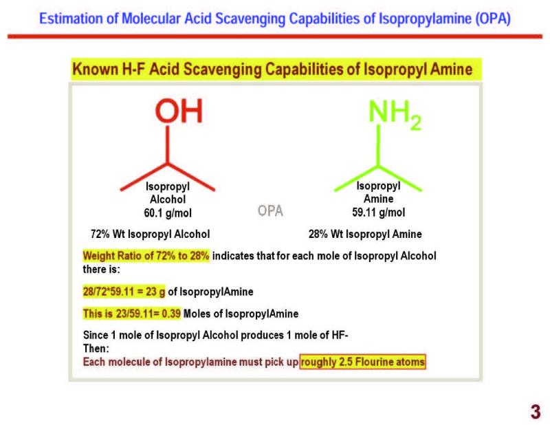 Figure 3 Estimation of Molecular