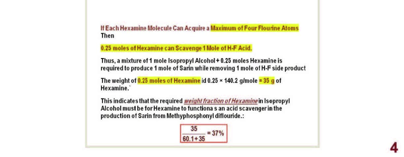 Figure 4.5 Estimation of Require Solubility