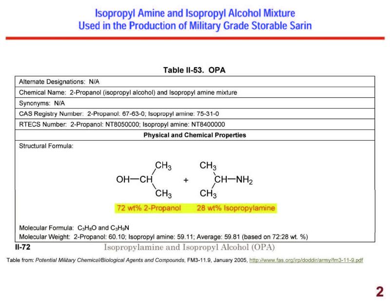 Figure 2 Isopropryl Amine