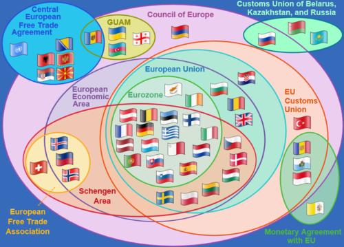 Supranational_European_Bodies-en