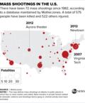 MassShootings_Map_20150724