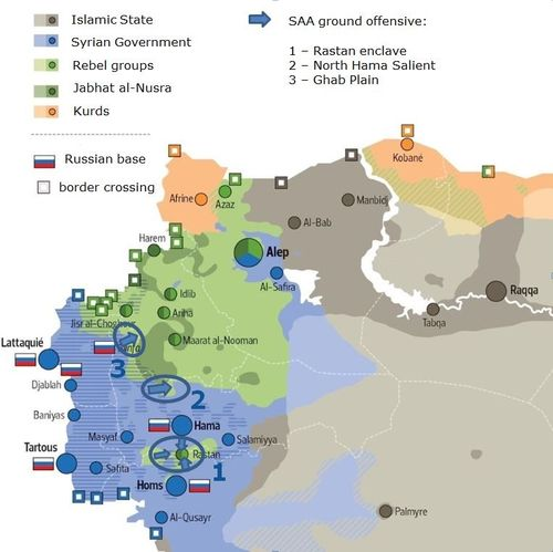 SAA ground offensives
