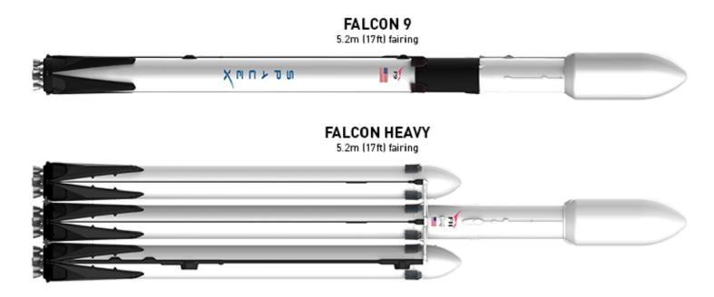 Falcon-9-and-Falcon-Heavy-Block-5-SpaceX-787x328
