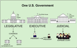 One-us-government_three-branches